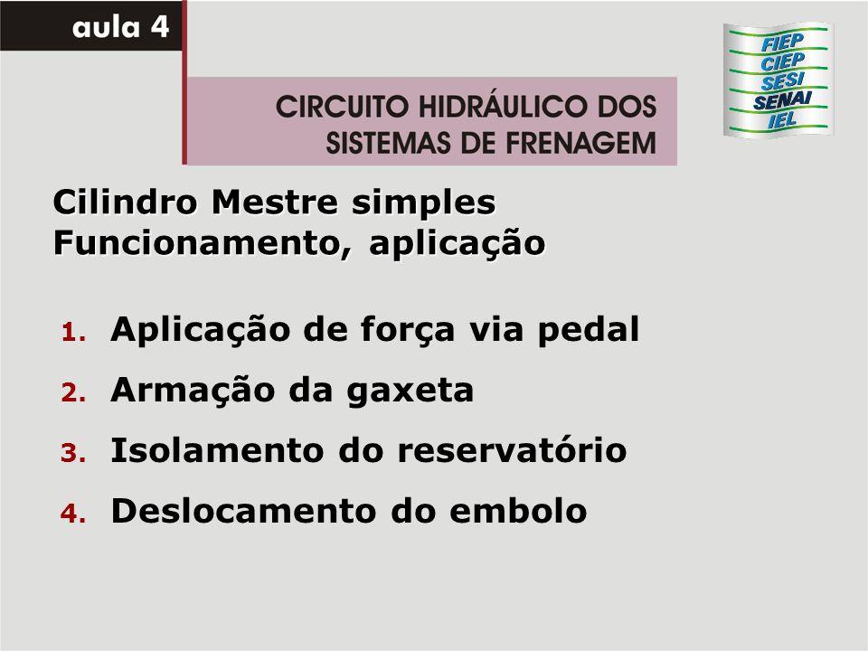 Cilindro Mestre simples Funcionamento, aplicação 1. Aplicação de força via pedal 2. Armação da gaxeta 3. Isolamento do reservatório 4. Deslocamento do