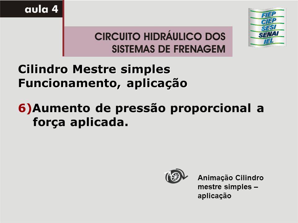 6)Aumento de pressão proporcional a força aplicada. Animação Cilindro mestre simples – aplicação Cilindro Mestre simples Funcionamento, aplicação