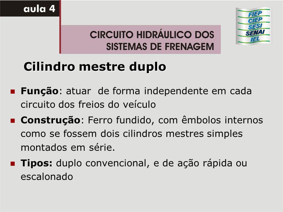 Cilindro mestre duplo Cilindro mestre duplo Função: atuar de forma independente em cada circuito dos freios do veículo Construção: Ferro fundido, com