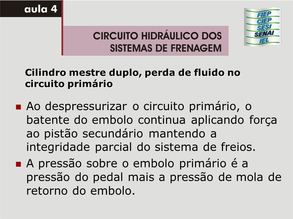 Cilindro mestre duplo, perda de fluido no circuito primário Ao despressurizar o circuito primário, o batente do embolo continua aplicando força ao pis