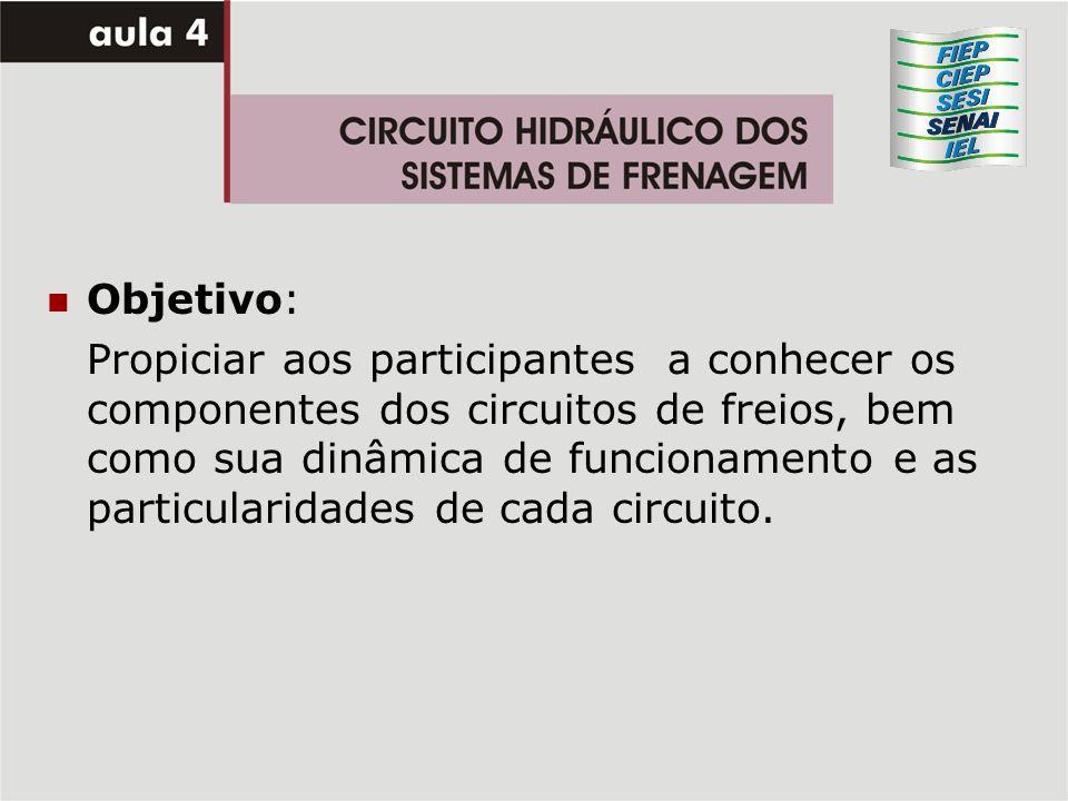 Componentes do circuito hidráulico dos sistemas de frenagem Cilindro mestre Cilindro de roda (já abordado, na aula 02) Tubulações rígidas e flexíveis Válvulas de controle de pressão.