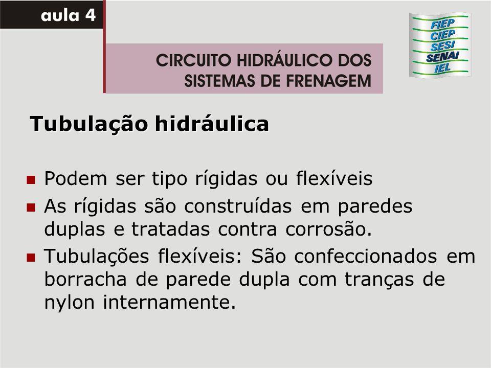 Tubulação hidráulica Podem ser tipo rígidas ou flexíveis As rígidas são construídas em paredes duplas e tratadas contra corrosão. Tubulações flexíveis