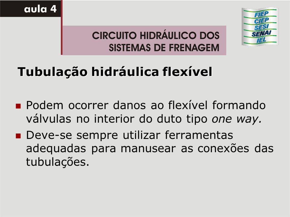 Tubulação hidráulica flexível Podem ocorrer danos ao flexível formando válvulas no interior do duto tipo one way. Deve-se sempre utilizar ferramentas