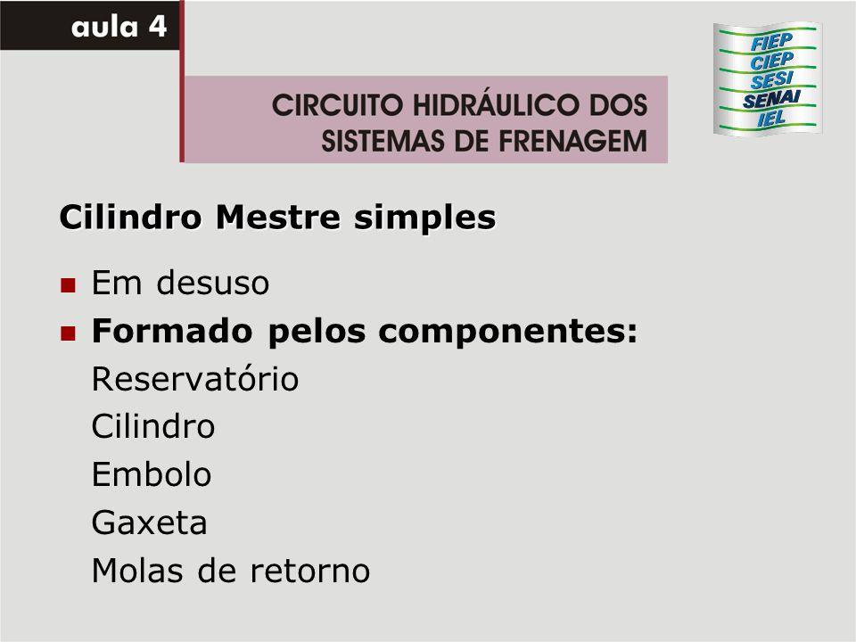 Cilindro Mestre simples Em desuso Formado pelos componentes: Reservatório Cilindro Embolo Gaxeta Molas de retorno