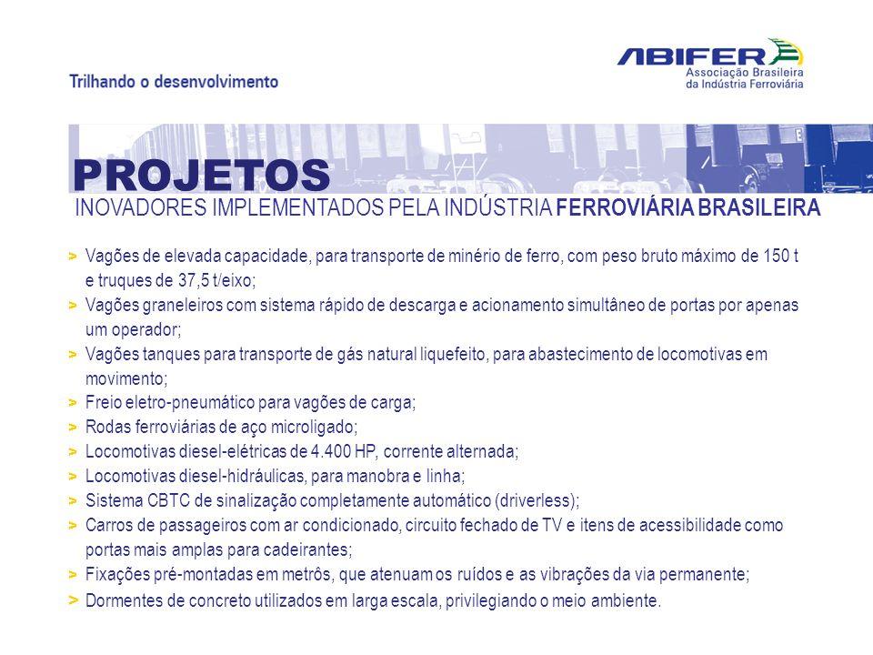 INOVADORES IMPLEMENTADOS PELA INDÚSTRIA FERROVIÁRIA BRASILEIRA > Vagões de elevada capacidade, para transporte de minério de ferro, com peso bruto máx