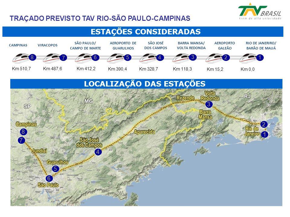 LOCALIZAÇÃO DAS ESTAÇÕES 1 2 3 4 5 6 7 8 CAMPINAS RIO DE JANERIRO/ BARÂO DE MAUÁ VIRACOPOS SÃO PAULO/ CAMPO DE MARTE SÃO JOSÉ DOS CAMPOS BARRA MANSA/