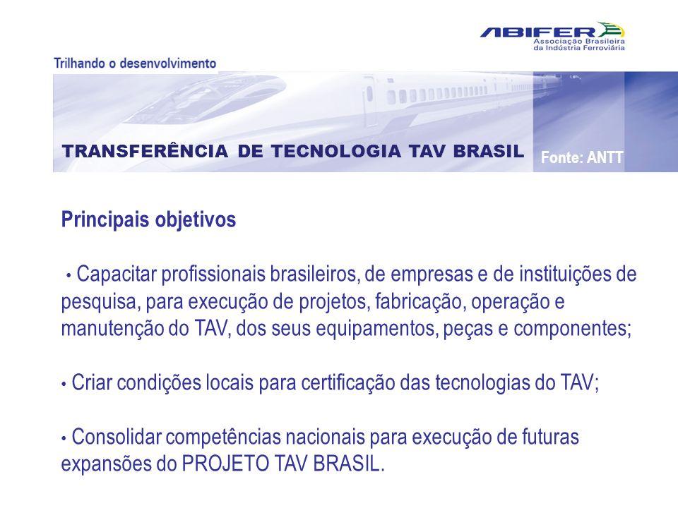 TRANSFERÊNCIA DE TECNOLOGIA TAV BRASIL Principais objetivos Capacitar profissionais brasileiros, de empresas e de instituições de pesquisa, para execu