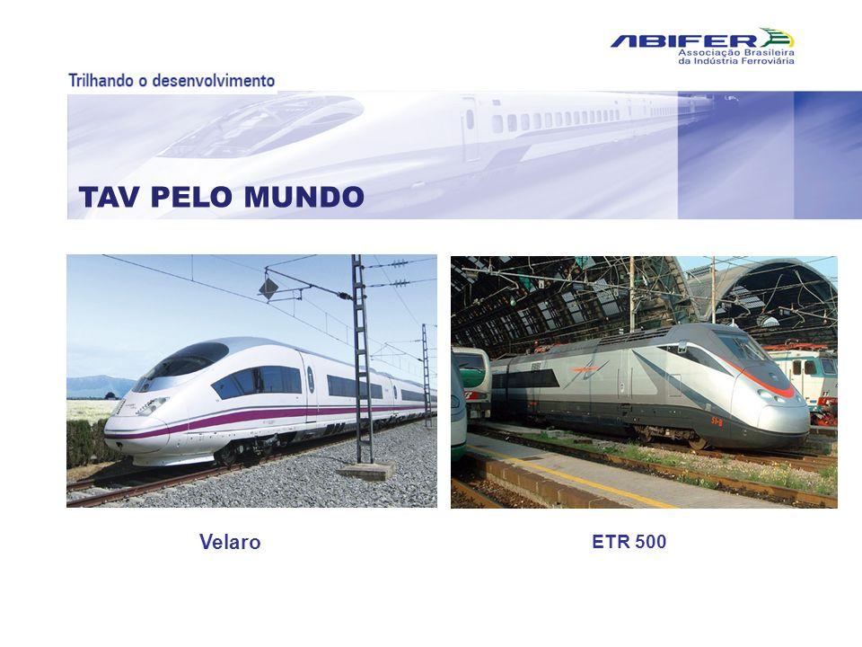 TAV PELO MUNDO Velaro ETR 500