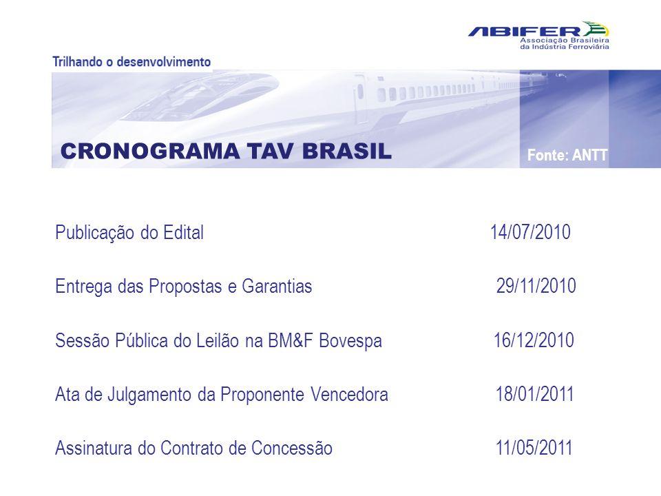 CRONOGRAMA TAV BRASIL Publicação do Edital 14/07/2010 Entrega das Propostas e Garantias 29/11/2010 Sessão Pública do Leilão na BM&F Bovespa 16/12/2010