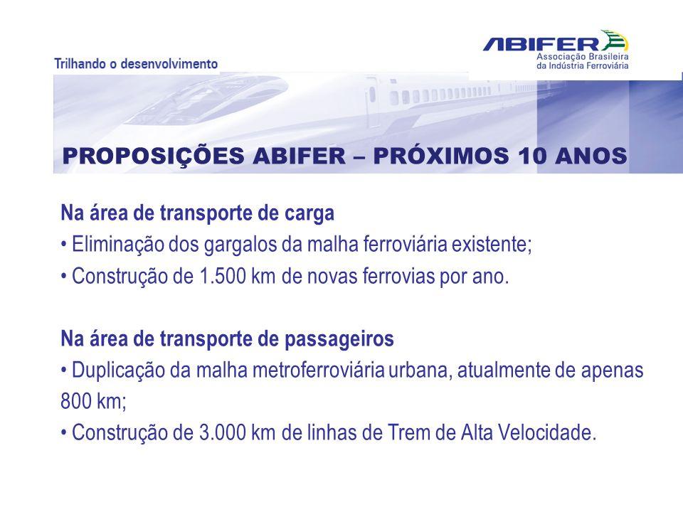 PROPOSIÇÕES ABIFER – PRÓXIMOS 10 ANOS Na área de transporte de carga Eliminação dos gargalos da malha ferroviária existente; Construção de 1.500 km de