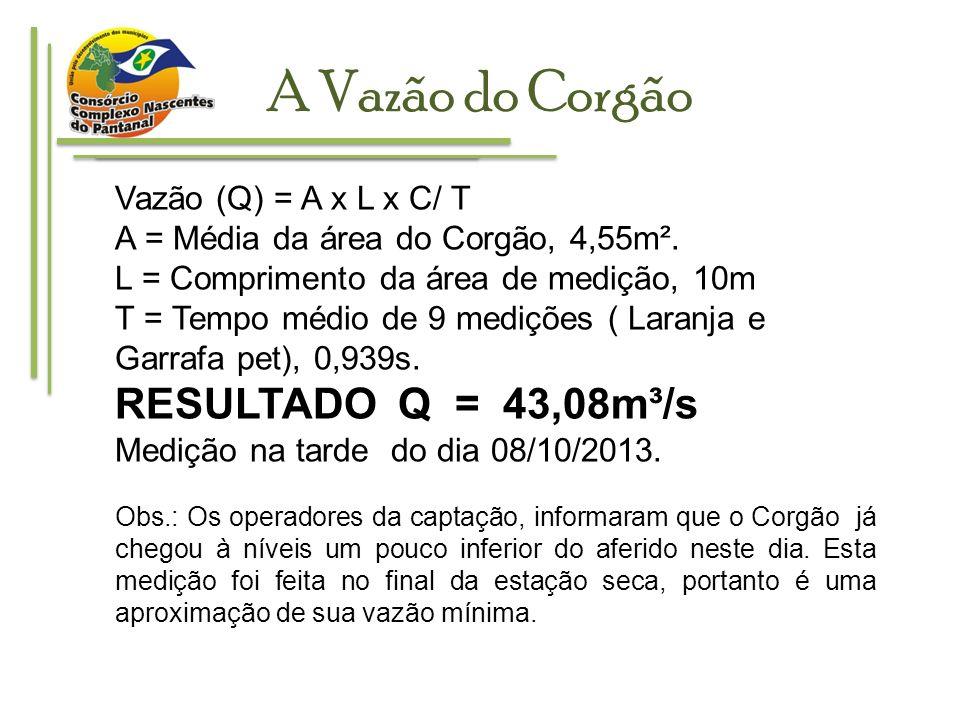Vazão (Q) = A x L x C/ T A = Média da área do Corgão, 4,55m². L = Comprimento da área de medição, 10m T = Tempo médio de 9 medições ( Laranja e Garraf