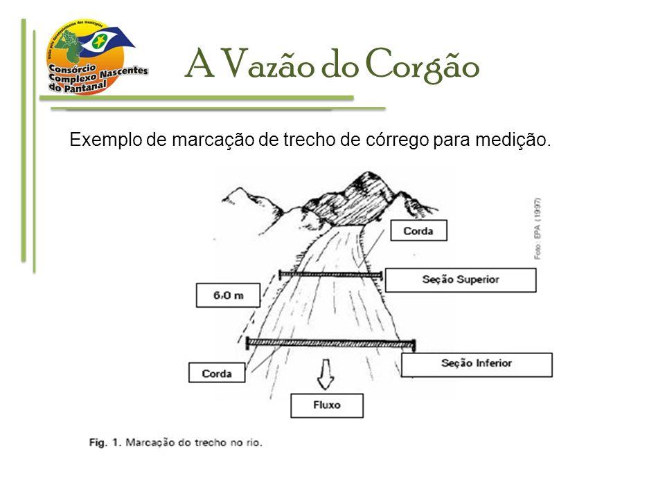 Vazão (Q) = A x L x C/ T A = Média da área do Corgão, 4,55m².