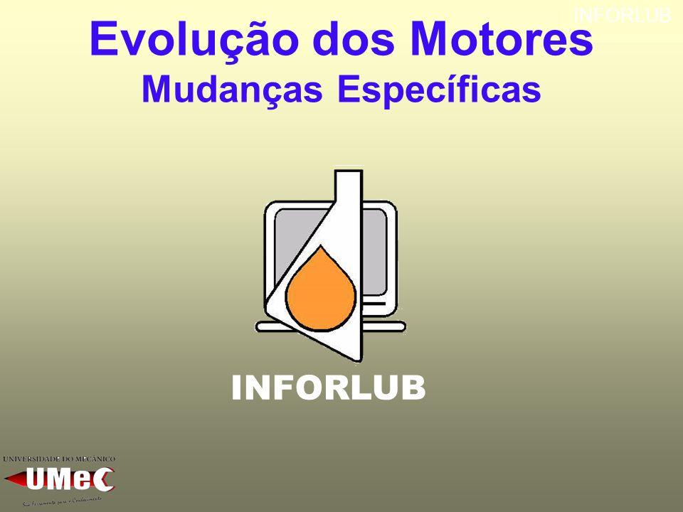 INFORLUB Evolução dos Motores Mudanças Específicas