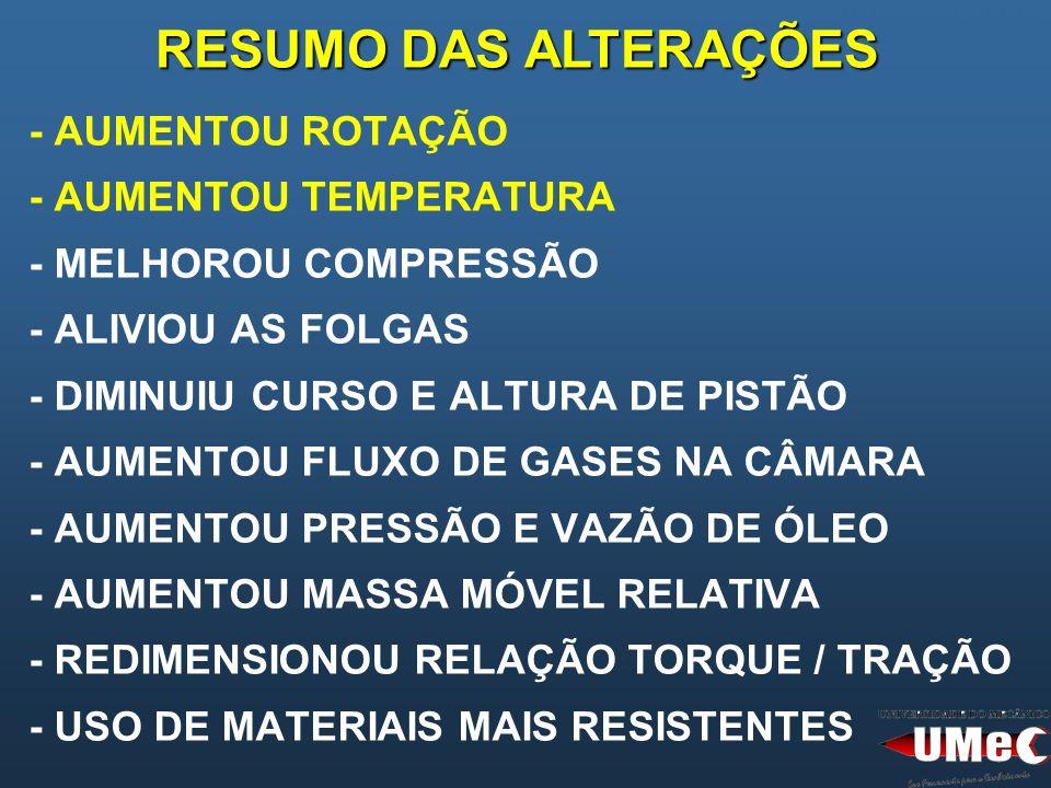 - AUMENTOU ROTAÇÃO - AUMENTOU TEMPERATURA - MELHOROU COMPRESSÃO - ALIVIOU AS FOLGAS - DIMINUIU CURSO E ALTURA DE PISTÃO - AUMENTOU FLUXO DE GASES NA CÂMARA - AUMENTOU PRESSÃO E VAZÃO DE ÓLEO - AUMENTOU MASSA MÓVEL RELATIVA - REDIMENSIONOU RELAÇÃO TORQUE / TRAÇÃO - USO DE MATERIAIS MAIS RESISTENTES RESUMO DAS ALTERAÇÕES