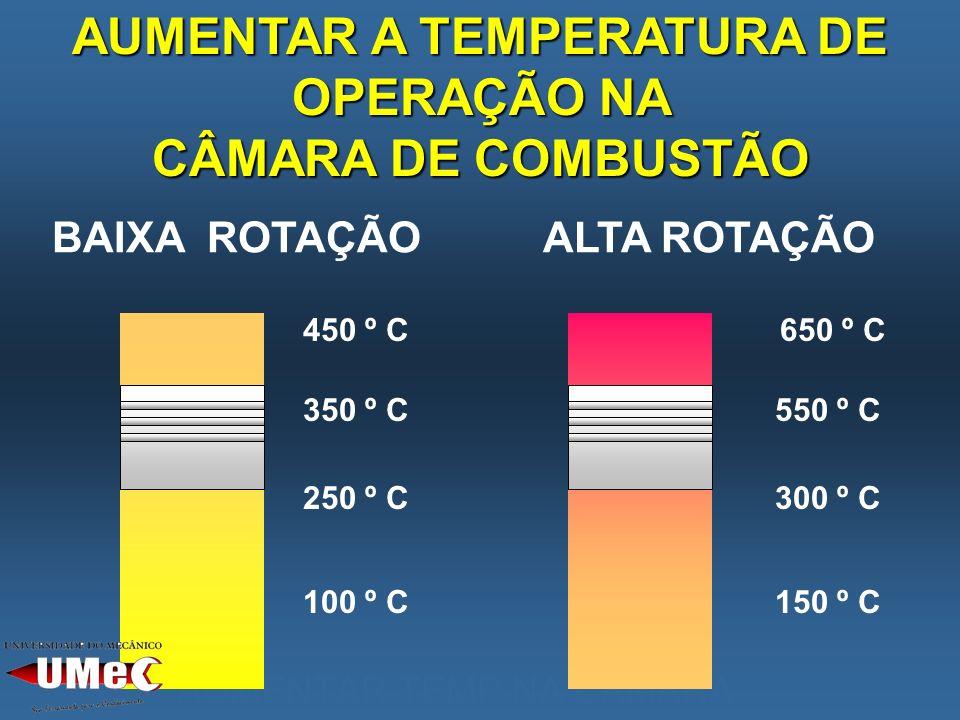 AUMENTAR TEMP NA CAMARA BAIXA ROTAÇÃO 450 º C 350 º C 250 º C 100 º C ALTA ROTAÇÃO 650 º C 550 º C 300 º C 150 º C AUMENTAR A TEMPERATURA DE OPERAÇÃO NA CÂMARA DE COMBUSTÃO