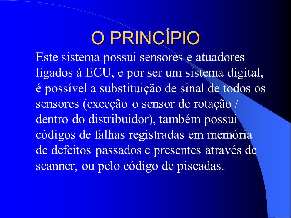 O PRINCÍPIO Este sistema possui sensores e atuadores ligados à ECU, e por ser um sistema digital, é possível a substituição de sinal de todos os senso