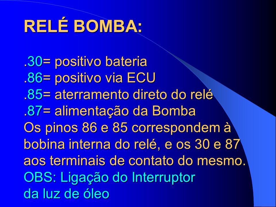 RELÉ BOMBA:.30= positivo bateria.86= positivo via ECU.85= aterramento direto do relé.87= alimentação da Bomba Os pinos 86 e 85 correspondem à bobina i