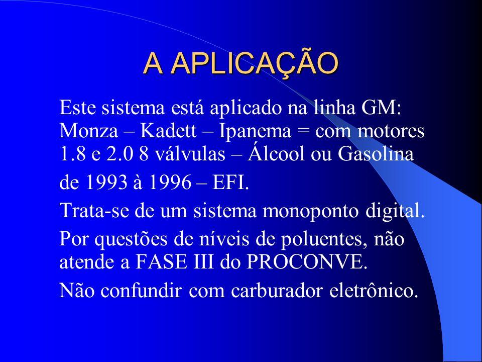 A APLICAÇÃO Este sistema está aplicado na linha GM: Monza – Kadett – Ipanema = com motores 1.8 e 2.0 8 válvulas – Álcool ou Gasolina de 1993 à 1996 –