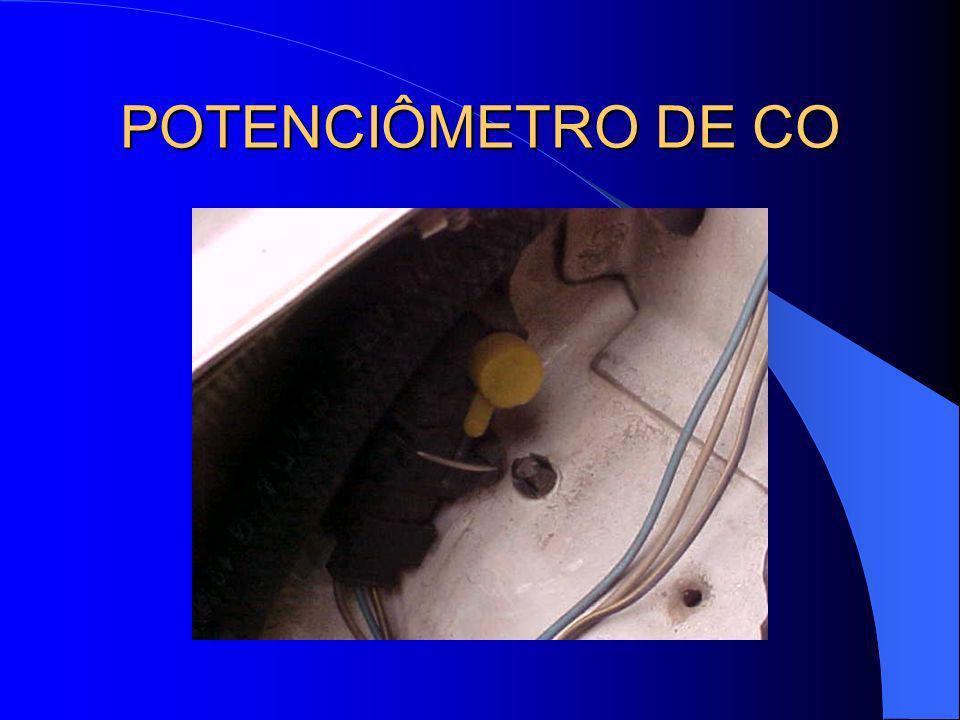 POTENCIÔMETRO DE CO