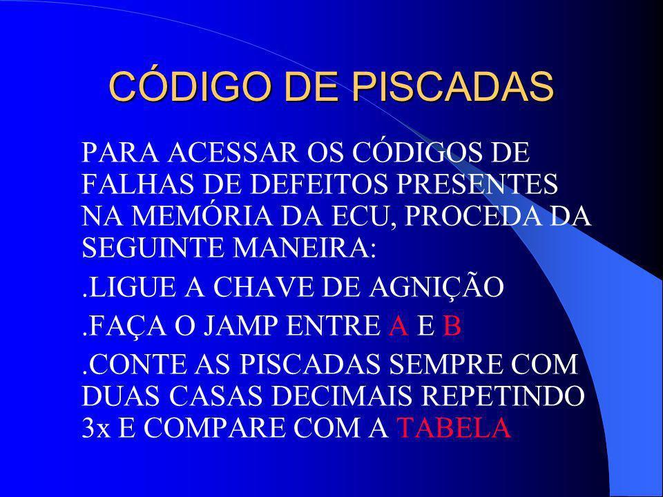 CÓDIGO DE PISCADAS PARA ACESSAR OS CÓDIGOS DE FALHAS DE DEFEITOS PRESENTES NA MEMÓRIA DA ECU, PROCEDA DA SEGUINTE MANEIRA:.LIGUE A CHAVE DE AGNIÇÃO.FA