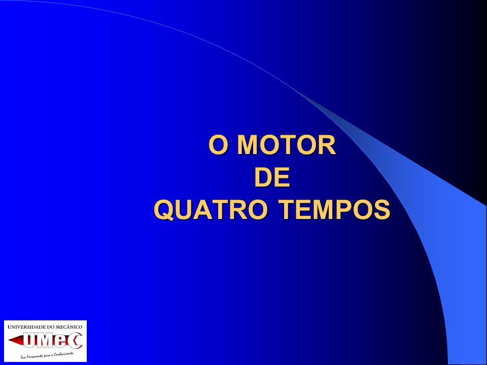 O MOTOR DE QUATRO TEMPOS