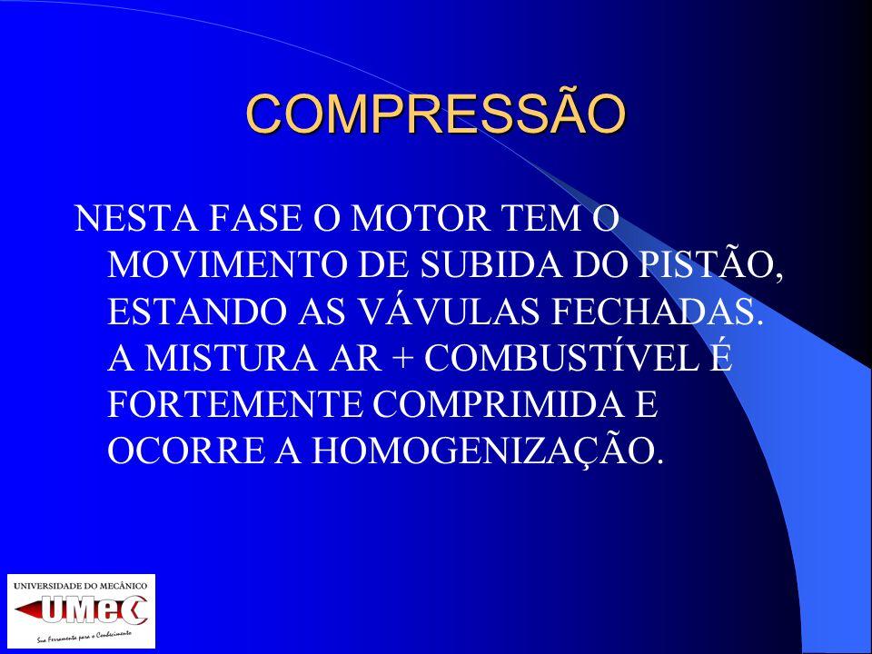 COMPRESSÃO NESTA FASE O MOTOR TEM O MOVIMENTO DE SUBIDA DO PISTÃO, ESTANDO AS VÁVULAS FECHADAS. A MISTURA AR + COMBUSTÍVEL É FORTEMENTE COMPRIMIDA E O