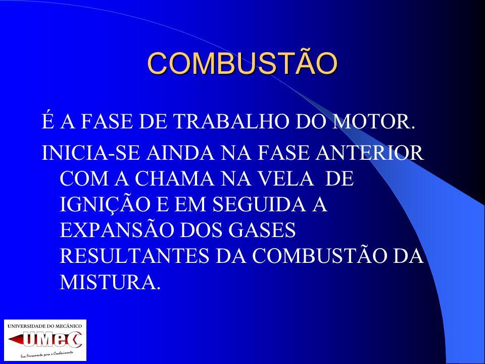 COMBUSTÃO É A FASE DE TRABALHO DO MOTOR. INICIA-SE AINDA NA FASE ANTERIOR COM A CHAMA NA VELA DE IGNIÇÃO E EM SEGUIDA A EXPANSÃO DOS GASES RESULTANTES