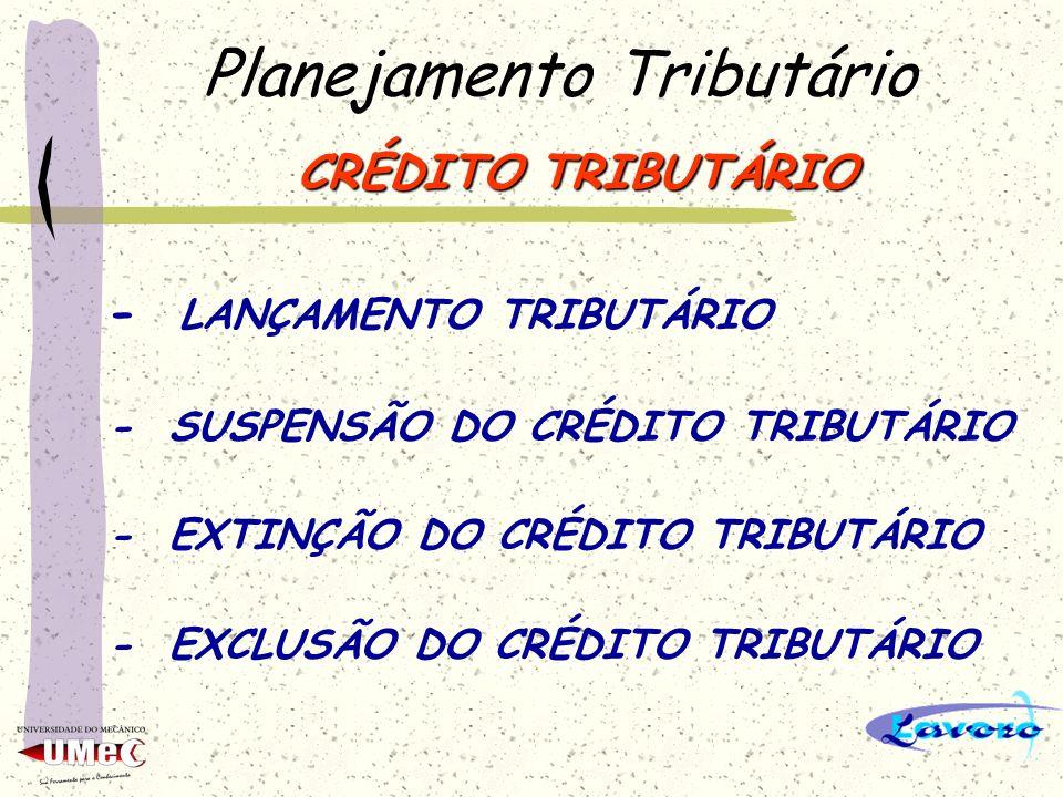 Planejamento Tributário OBRIGAÇÃOTRIBUTÁRIA OBRIGAÇÃO PRINCIPAL OBRIGAÇÃO PRINCIPAL LIQUIDAÇÃO DA OBRIGAÇÃO, OU SEJA, O PAGAMENTO OBRIGAÇÃO ACESSÓRIA OBRIGAÇÃO ACESSÓRIA EMISSÃO DE NOTAS FISCAIS ESCRITURAÇÃO DE LIVROS FISCAIS PRESTAR DECLARAÇÕES GUARDAR DOCUMENTOS