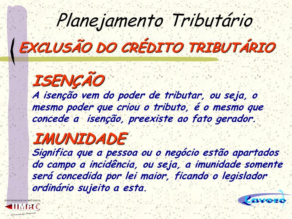 Planejamento Tributário - LANÇAMENTO TRIBUTÁRIO - SUSPENSÃO DO CRÉDITO TRIBUTÁRIO - EXTINÇÃO DO CRÉDITO TRIBUTÁRIO - EXCLUSÃO DO CRÉDITO TRIBUTÁRIO CRÉDITO TRIBUTÁRIO