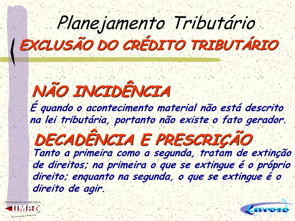 Planejamento Tributário EXCLUSÃO DO CRÉDITO TRIBUTÁRIO ISENÇÃO A isenção vem do poder de tributar, ou seja, o mesmo poder que criou o tributo, é o mes