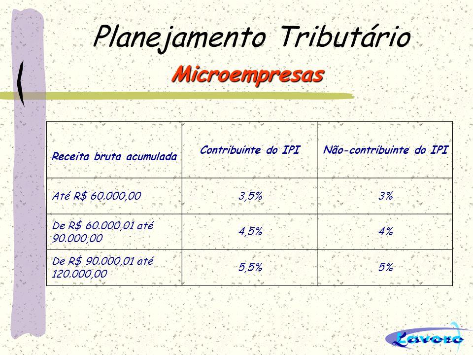 Planejamento Tributário Microempresas Receita bruta acumulada Contribuinte do IPINão-contribuinte do IPI Até R$ 60.000,003,5%3% De R$ 60.000,01 até 90