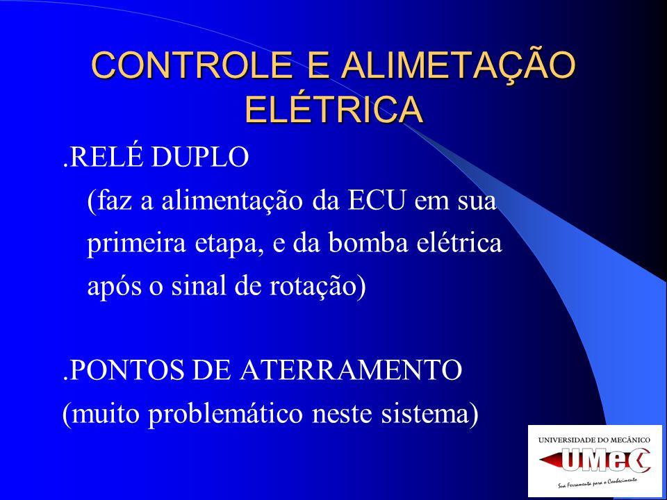 CONTROLE E ALIMETAÇÃO ELÉTRICA.RELÉ DUPLO (faz a alimentação da ECU em sua primeira etapa, e da bomba elétrica após o sinal de rotação).PONTOS DE ATERRAMENTO (muito problemático neste sistema)