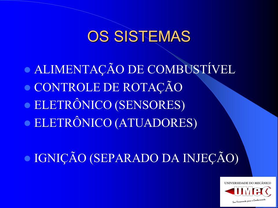 OS SISTEMAS ALIMENTAÇÃO DE COMBUSTÍVEL CONTROLE DE ROTAÇÃO ELETRÔNICO (SENSORES) ELETRÔNICO (ATUADORES) IGNIÇÃO (SEPARADO DA INJEÇÃO)