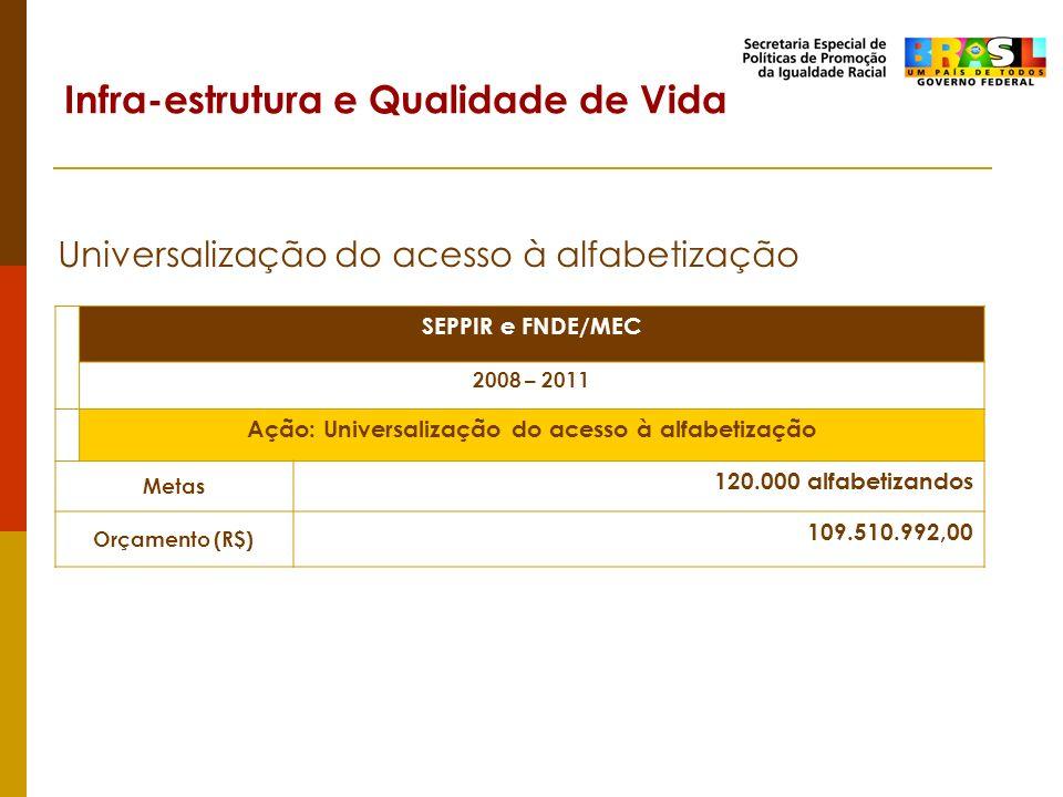Universalização do acesso à alfabetização SEPPIR e FNDE/MEC 2008 – 2011 Ação: Universalização do acesso à alfabetização Metas 120.000 alfabetizandos O