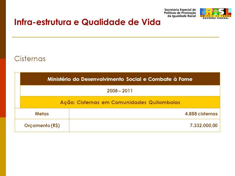 Cisternas Ministério do Desenvolvimento Social e Combate à Fome 2008 – 2011 Ação: Cisternas em Comunidades Quilombolas Metas4.888 cisternas Orçamento