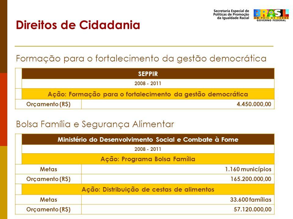 Direitos de Cidadania Formação para o fortalecimento da gestão democrática SEPPIR 2008 - 2011 Ação: Formação para o fortalecimento da gestão democráti