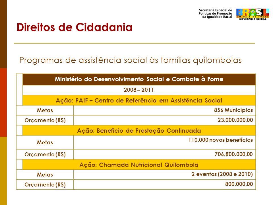 Direitos de Cidadania Programas de assistência social às famílias quilombolas Ministério do Desenvolvimento Social e Combate à Fome 2008 – 2011 Ação: