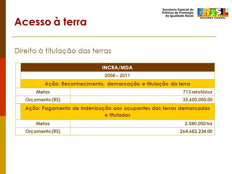 Acesso à terra Direito à titulação das terras INCRA/MDA 2008 – 2011 Ação: Reconhecimento, demarcação e titulação da terra Metas713 relatórios Orçament