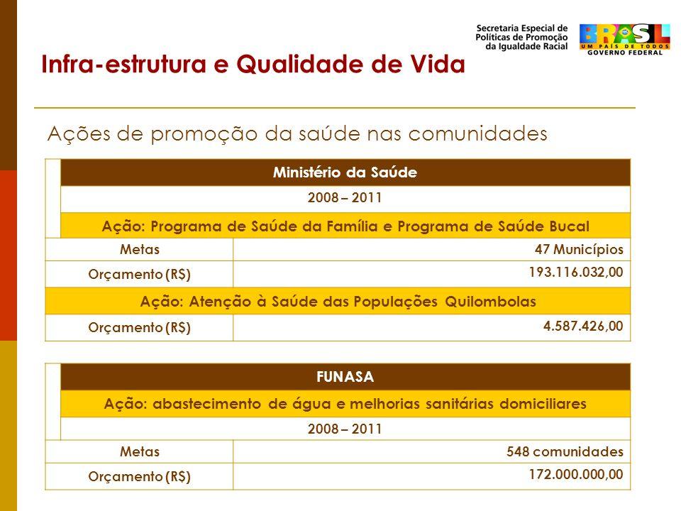 Ações de promoção da saúde nas comunidades Ministério da Saúde 2008 – 2011 Ação: Programa de Saúde da Família e Programa de Saúde Bucal Metas47 Municí