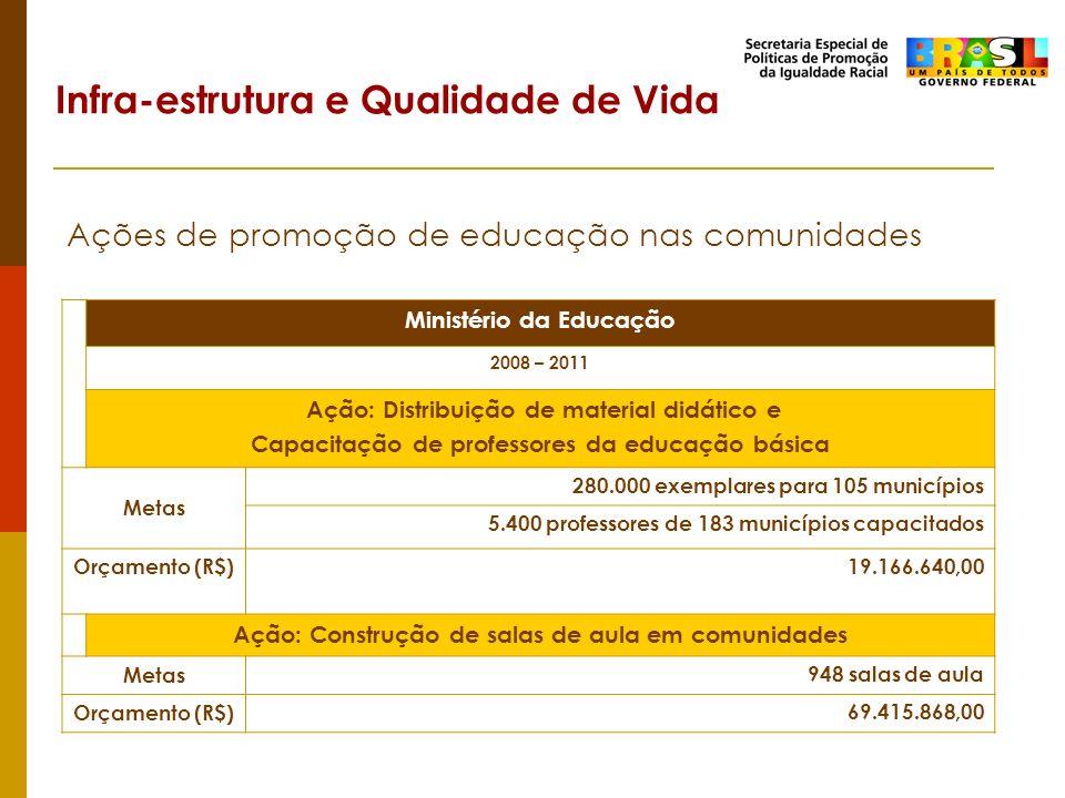 Infra-estrutura e Qualidade de Vida Ações de promoção de educação nas comunidades Ministério da Educação 2008 – 2011 Ação: Distribuição de material di