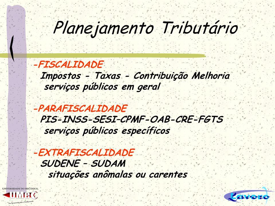Planejamento Tributário -FISCALIDADE Impostos - Taxas - Contribuição Melhoria serviços públicos em geral -PARAFISCALIDADE PIS-INSS-SESI–CPMF-OAB-CRE-F