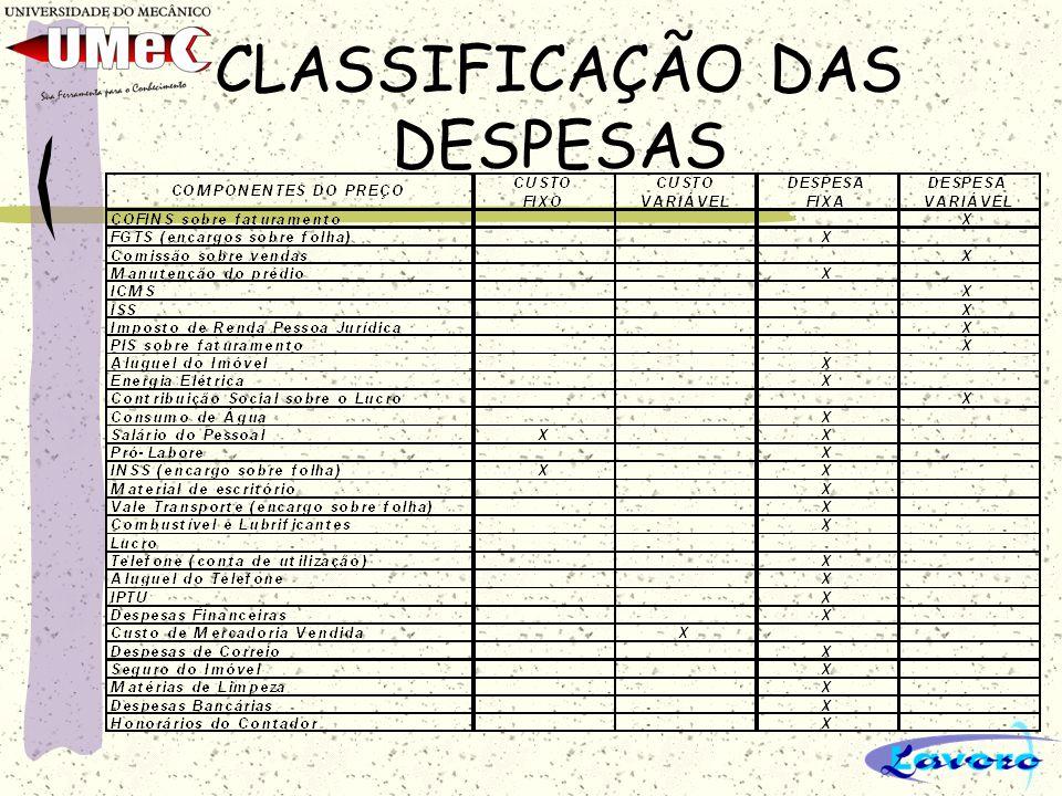 CLASSIFICAÇÃO DAS DESPESAS