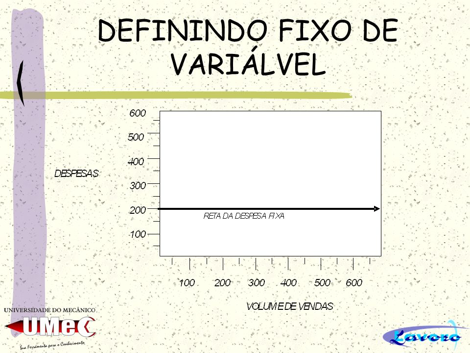 DEFININDO FIXO DE VARIÁLVEL