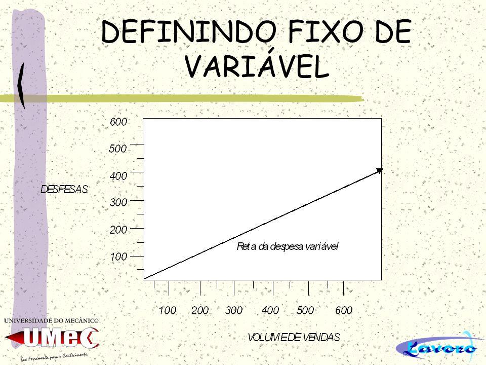 DEFININDO FIXO DE VARIÁVEL