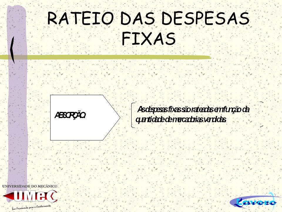RATEIO DAS DESPESAS FIXAS