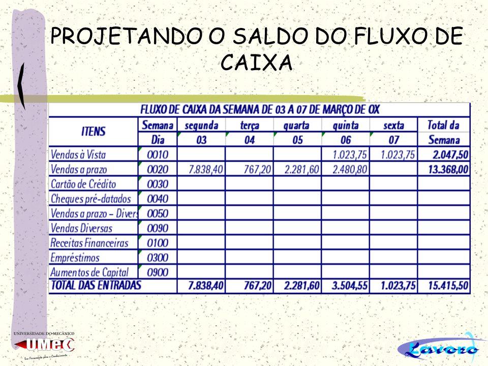 PROJETANDO O SALDO DO FLUXO DE CAIXA
