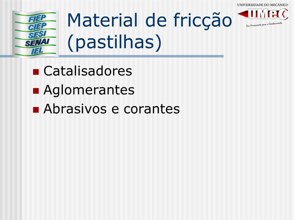 Material de fricção (pastilhas) Catalisadores Aglomerantes Abrasivos e corantes