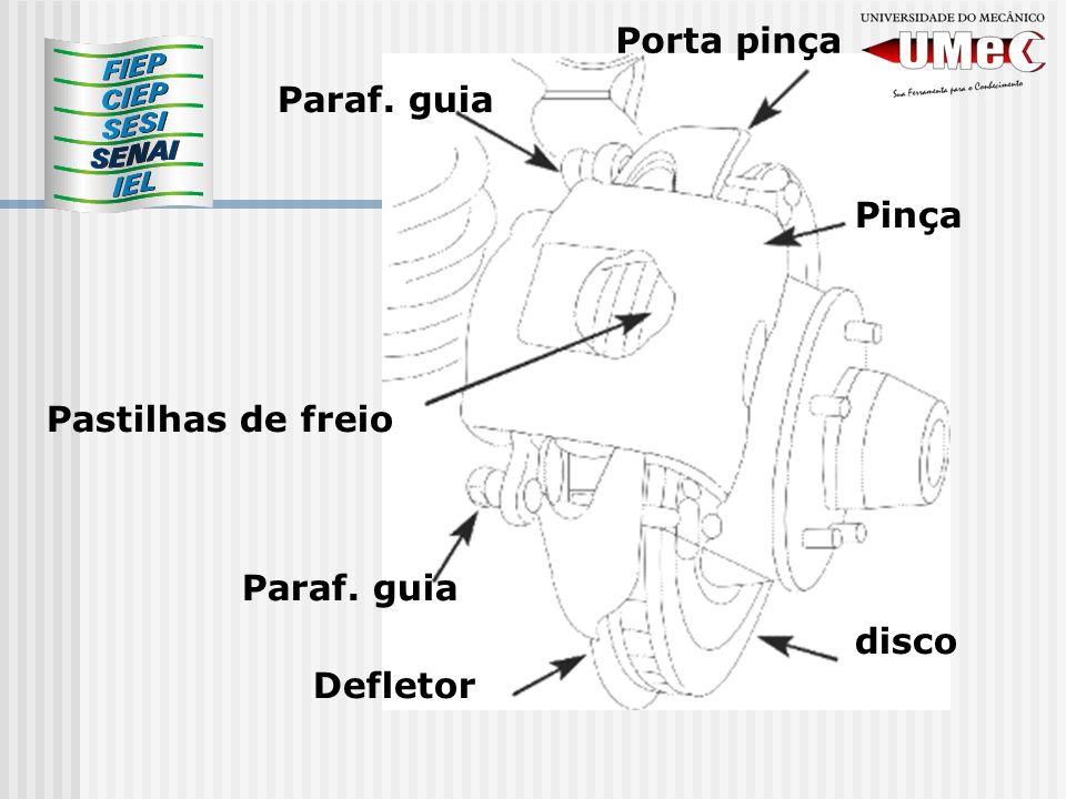 disco Defletor Paraf. guia Pastilhas de freio Paraf. guia Pinça Porta pinça