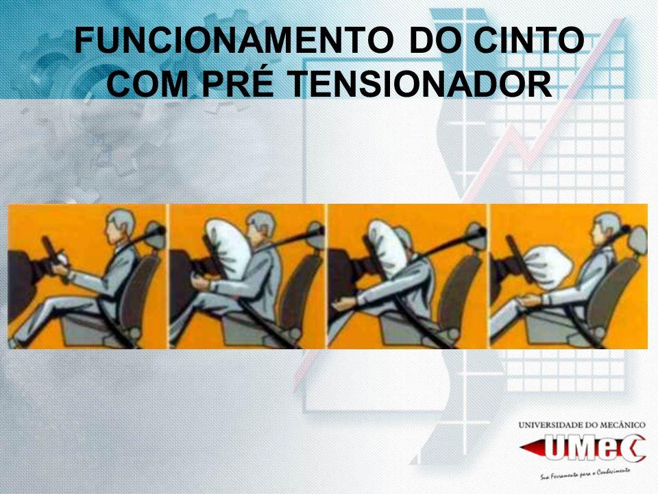 FUNCIONAMENTO DO CINTO COM PRÉ TENSIONADOR