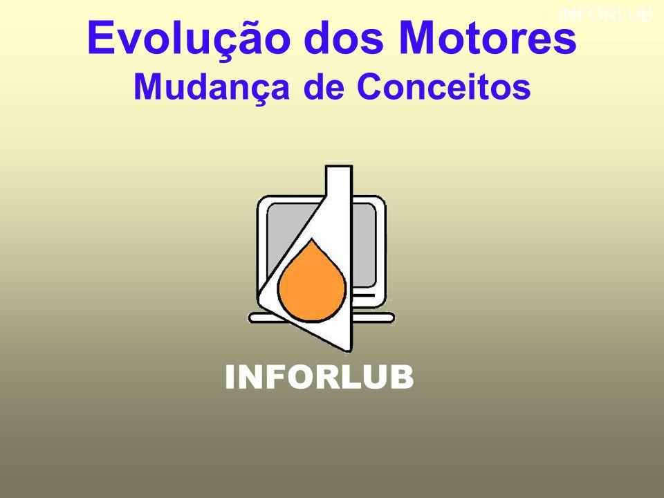 INFORLUB Evolução dos Motores Mudança de Conceitos INFORLUB